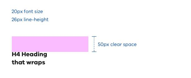 20px font size, 26px line-height, 50px clear space