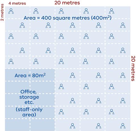 Area = 400 square metres (400m2)