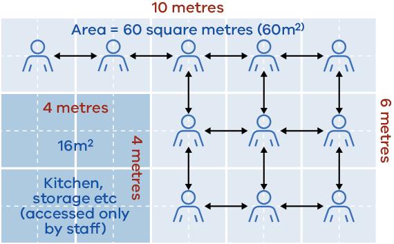 Four square metre - 10x6