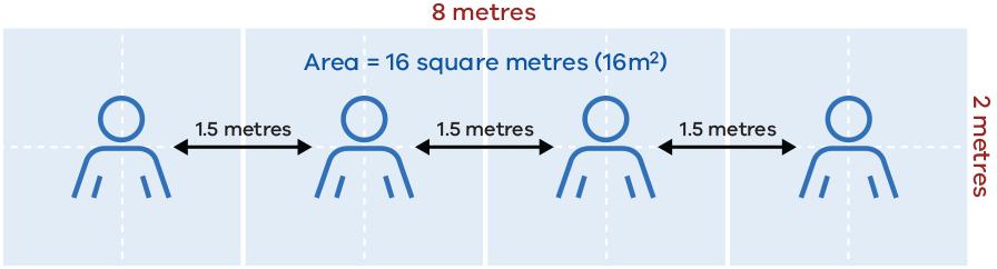 Four square metre - 8x2