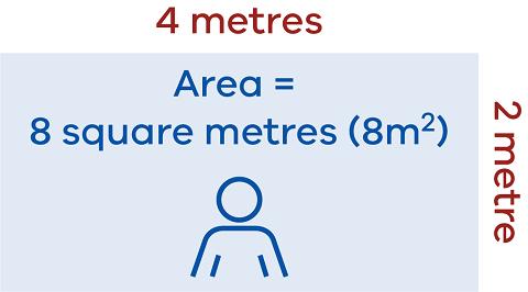 Area = 8 square metres (8m2)