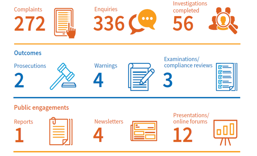 Statistics for 2019-20 in graphic form, detailed in this report