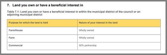 LGI interest return property example