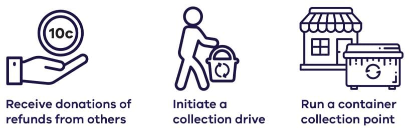 Receive donations of refunds from others Initiate a collection drive Run a collection point