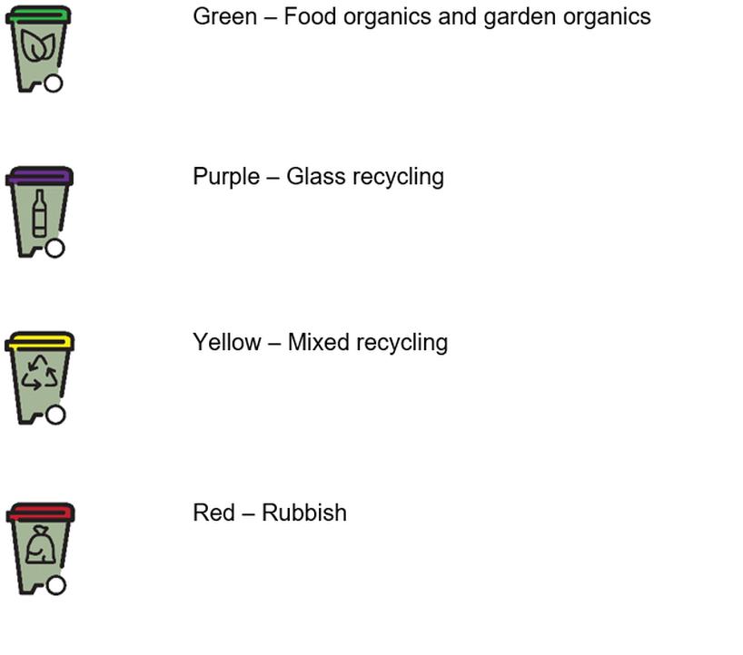 Green Bin - Food organics and garden organics, Purple bin - Glass recycling, Yellow bin - mixed recycling, Red bin - Rubbish
